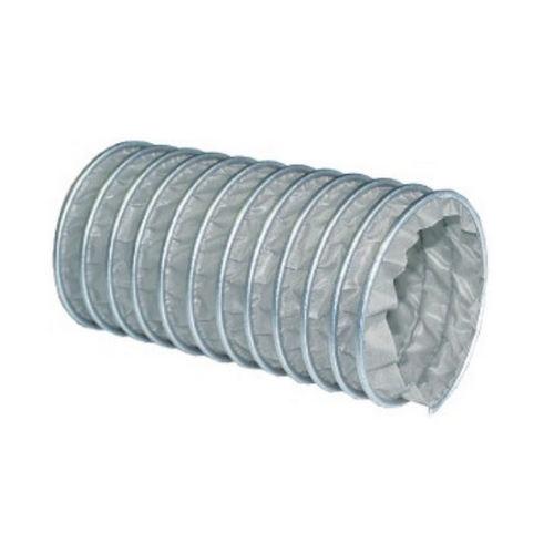 CLIP - hadice, flexibilni potrubi