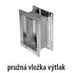 RFC-RFE 280-PV-AKV1